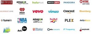 Amazon has a number of strong partners but is still limited when it comes to sports options,